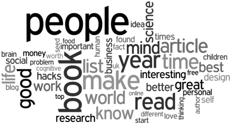 Lone Gunman Keywords (Year One) - Wordle.net